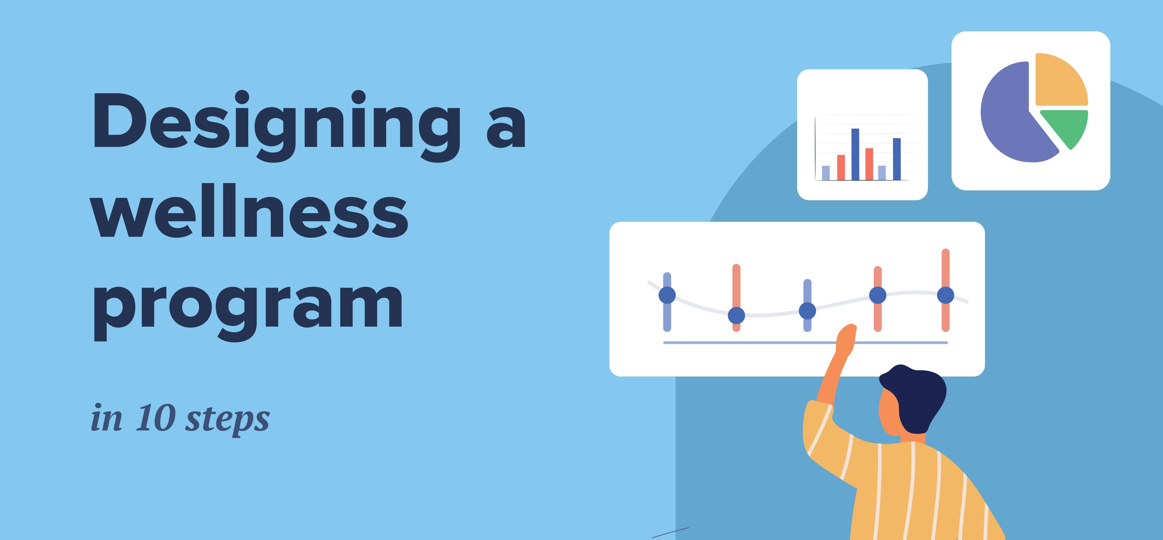 10 Steps in designing a wellness program
