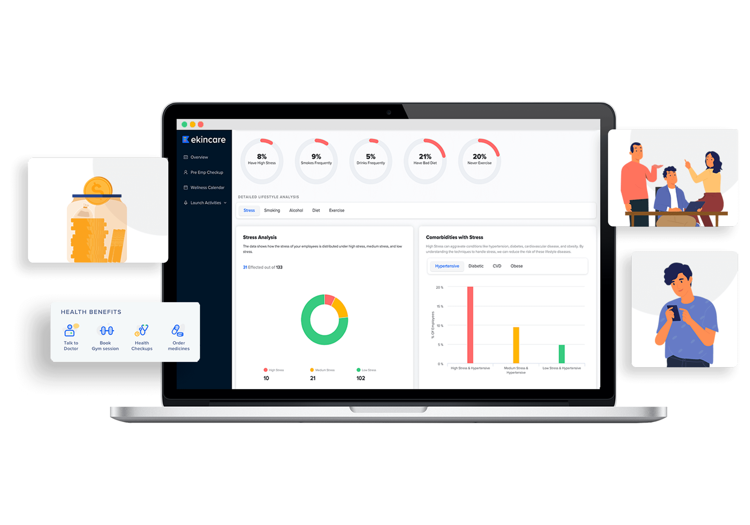 Real-Time Health Data for Employees